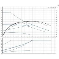 Circolatore Grundfos ALPHA 1L 15-60/130