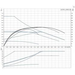 Circolatore Grundfos ALPHA1L 25-60/130