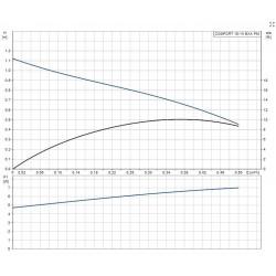 Circolatore acqua calda sanitaria UP 15-14 BXA PM AUTOADAPT